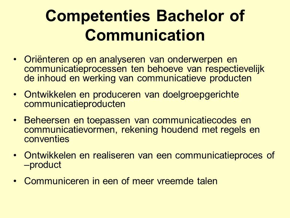 Competenties Bachelor of Communication Oriënteren op en analyseren van onderwerpen en communicatieprocessen ten behoeve van respectievelijk de inhoud