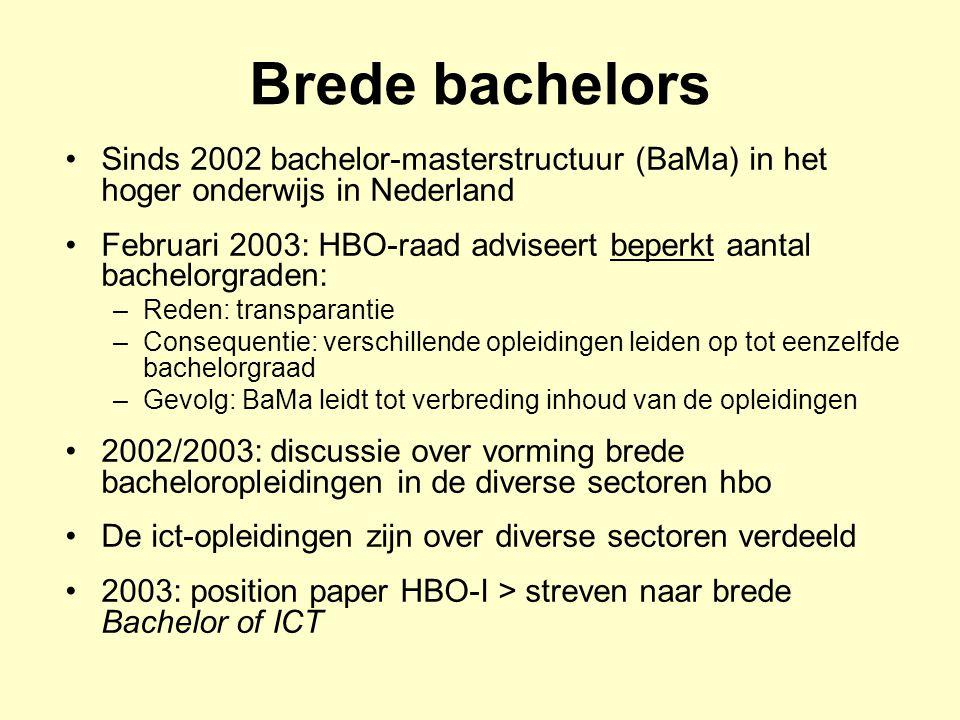 Brede bachelors Sinds 2002 bachelor-masterstructuur (BaMa) in het hoger onderwijs in Nederland Februari 2003: HBO-raad adviseert beperkt aantal bachel