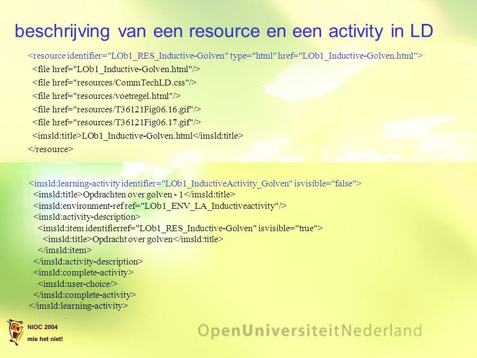 beschrijving van een resource en een activity in LD LOb1_Inductive-Golven.html Opdrachten over golven - 1 Opdracht over golven