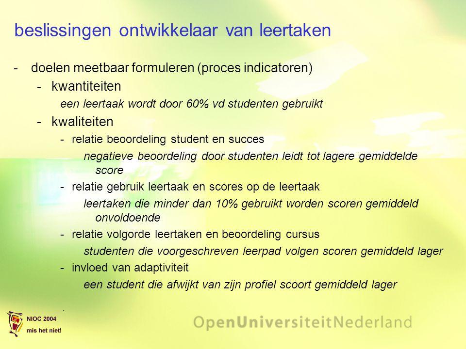 beslissingen ontwikkelaar van leertaken doelen meetbaar formuleren (proces indicatoren) kwantiteiten een leertaak wordt door 60% vd studenten gebrui
