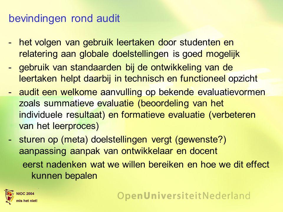 bevindingen rond audit het volgen van gebruik leertaken door studenten en relatering aan globale doelstellingen is goed mogelijk gebruik van standaa