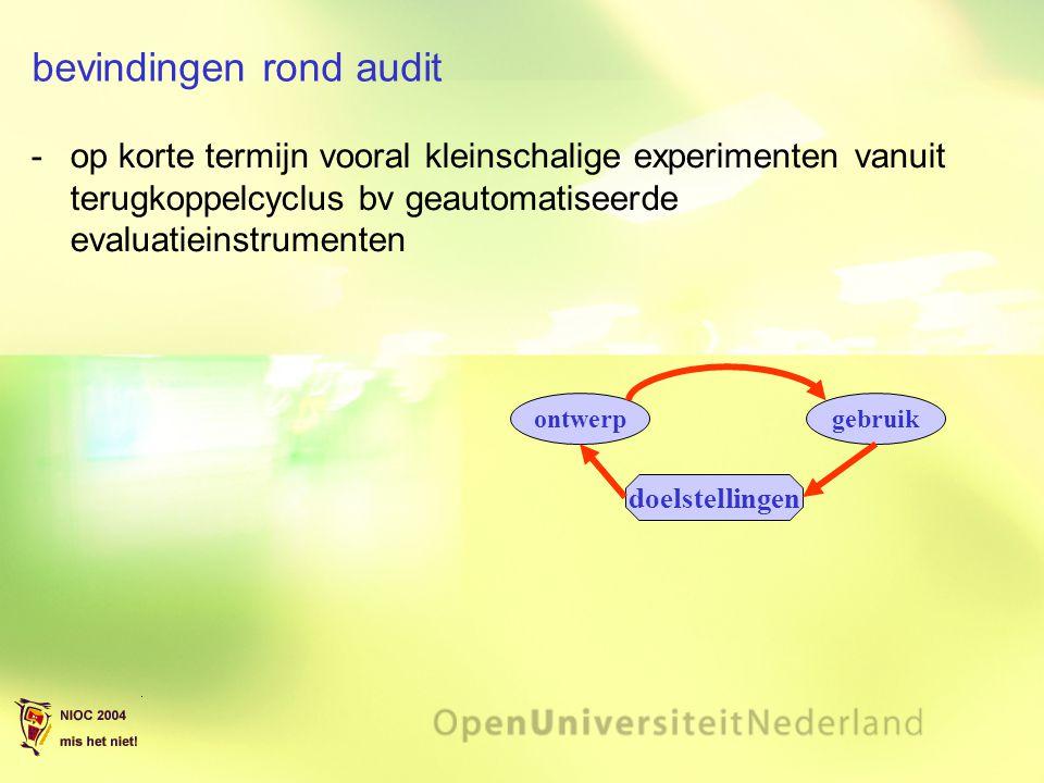 bevindingen rond audit op korte termijn vooral kleinschalige experimenten vanuit terugkoppelcyclus bv geautomatiseerde evaluatieinstrumenten ontwerpgebruik doelstellingen