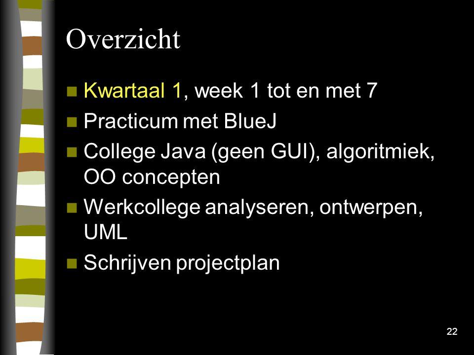 22 Overzicht Kwartaal 1, week 1 tot en met 7 Practicum met BlueJ College Java (geen GUI), algoritmiek, OO concepten Werkcollege analyseren, ontwerpen, UML Schrijven projectplan