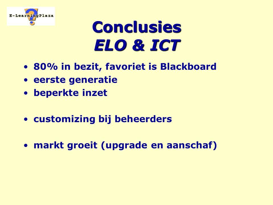 Conclusies ELO & ICT 80% in bezit, favoriet is Blackboard eerste generatie beperkte inzet customizing bij beheerders markt groeit (upgrade en aanschaf)