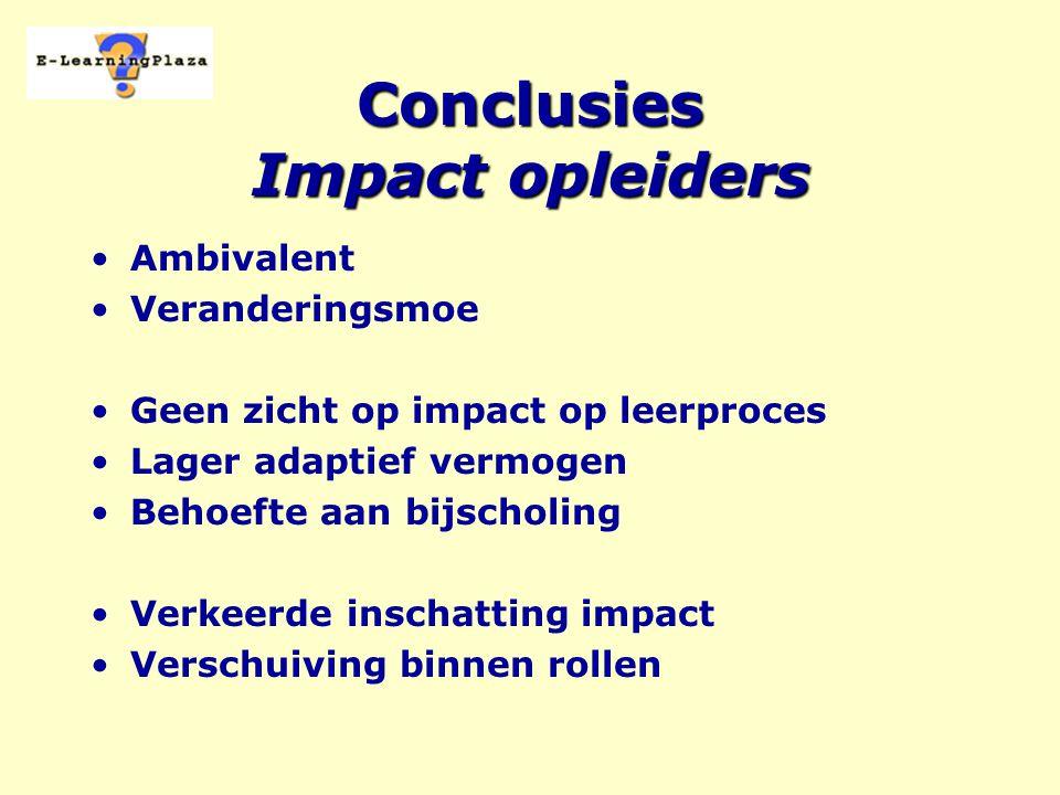 Conclusies Impact opleiders Ambivalent Veranderingsmoe Geen zicht op impact op leerproces Lager adaptief vermogen Behoefte aan bijscholing Verkeerde inschatting impact Verschuiving binnen rollen
