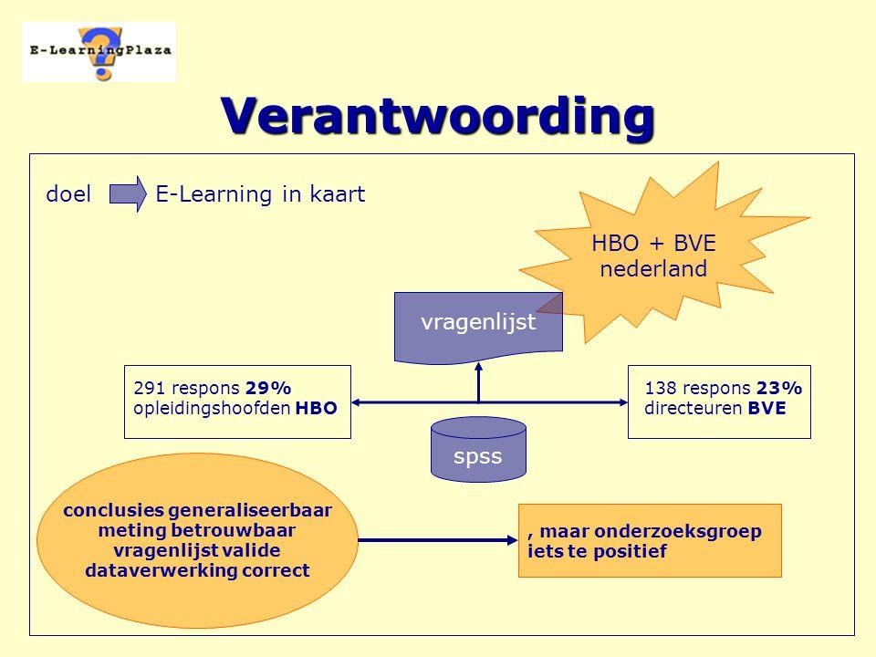 Vraagstelling Wat is de stand van zaken in termen van gebruik, impact en verwachtingen van E-Learning binnen het Hoger beroepsonderwijs (HBO) en Beroeps- en volwasseneducatie (BVE) in Nederland?