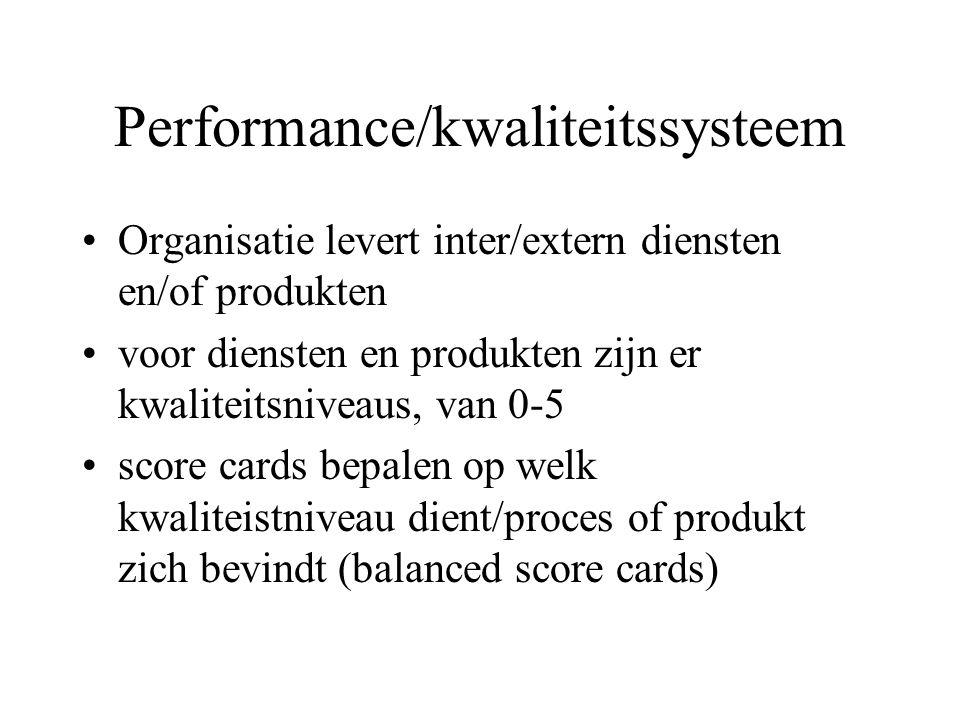 Performance/kwaliteitssysteem Organisatie levert inter/extern diensten en/of produkten voor diensten en produkten zijn er kwaliteitsniveaus, van 0-5 score cards bepalen op welk kwaliteistniveau dient/proces of produkt zich bevindt (balanced score cards)