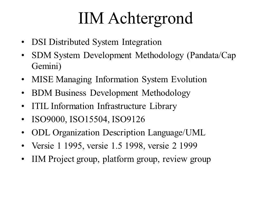 Positionering IIM strategie ontwikkeling onderhoud gebruik/ exploitatie ICTinformatieorganisatie IIM ITIL SDM ISP