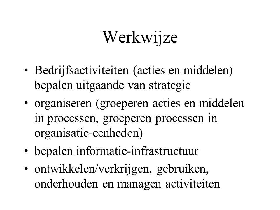 Werkwijze Bedrijfsactiviteiten (acties en middelen) bepalen uitgaande van strategie organiseren (groeperen acties en middelen in processen, groeperen processen in organisatie-eenheden) bepalen informatie-infrastructuur ontwikkelen/verkrijgen, gebruiken, onderhouden en managen activiteiten