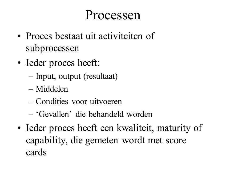Processen Proces bestaat uit activiteiten of subprocessen Ieder proces heeft: –Input, output (resultaat) –Middelen –Condities voor uitvoeren –'Gevallen' die behandeld worden Ieder proces heeft een kwaliteit, maturity of capability, die gemeten wordt met score cards