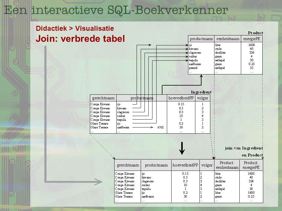 Didactiek > Visualisatie Join: verbrede tabel