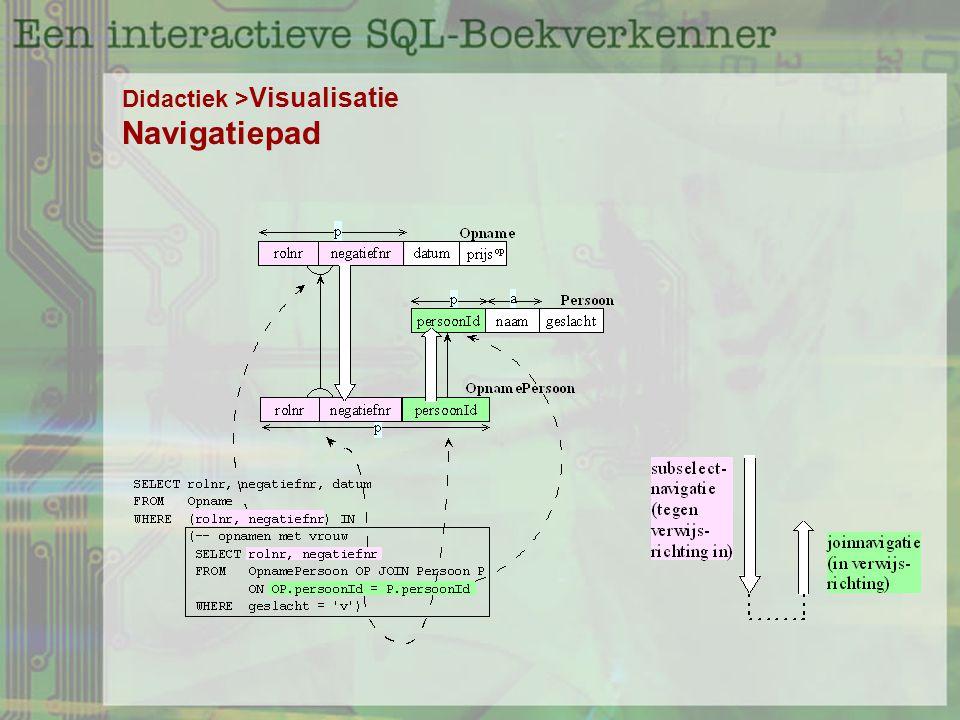 Didactiek > Visualisatie Navigatiepad
