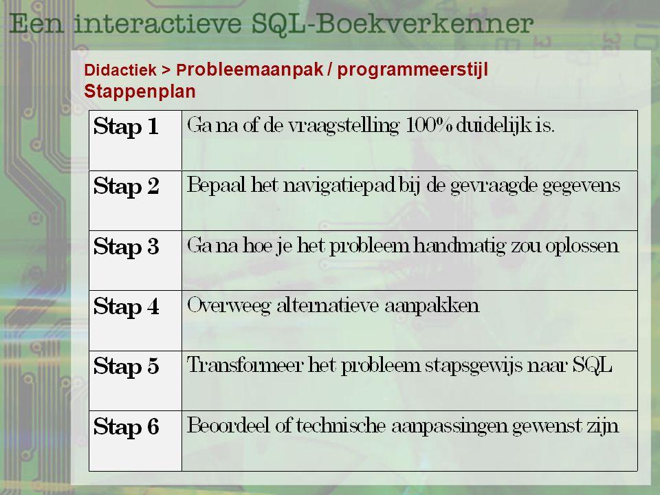 Didactiek > P robleemaanpak / programmeerstijl Stappenplan