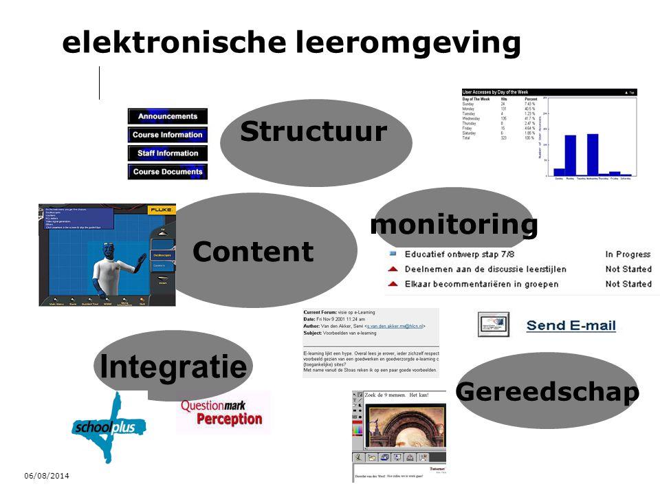 06/08/2014 Content elektronische leeromgeving Gereedschap Integratie monitoring Structuur