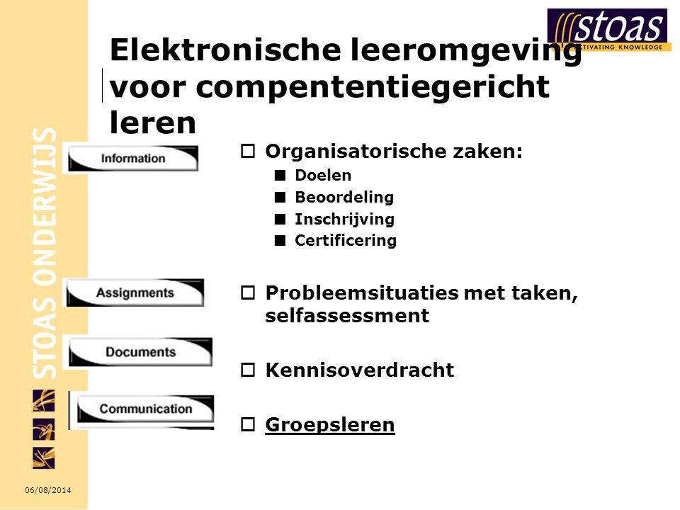 06/08/2014 Elektronische leeromgeving voor compententiegericht leren  Organisatorische zaken: Doelen Beoordeling Inschrijving Certificering  Problee