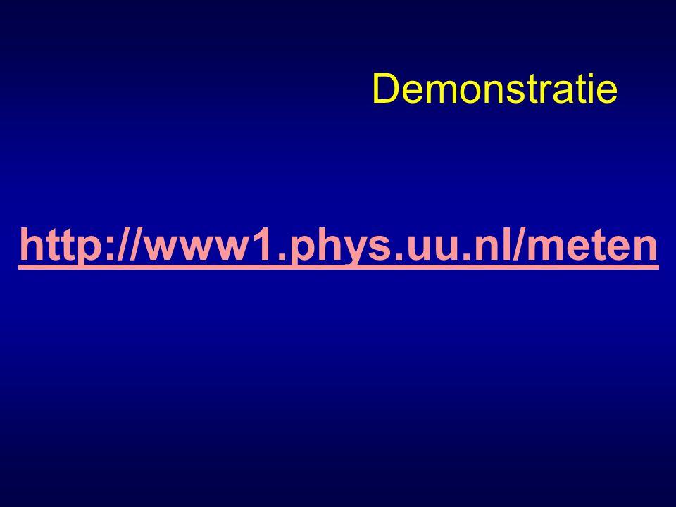 Demonstratie http://www1.phys.uu.nl/meten