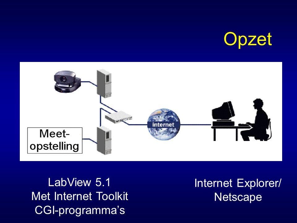 Opzet Internet Explorer/ Netscape LabView 5.1 Met Internet Toolkit CGI-programma's