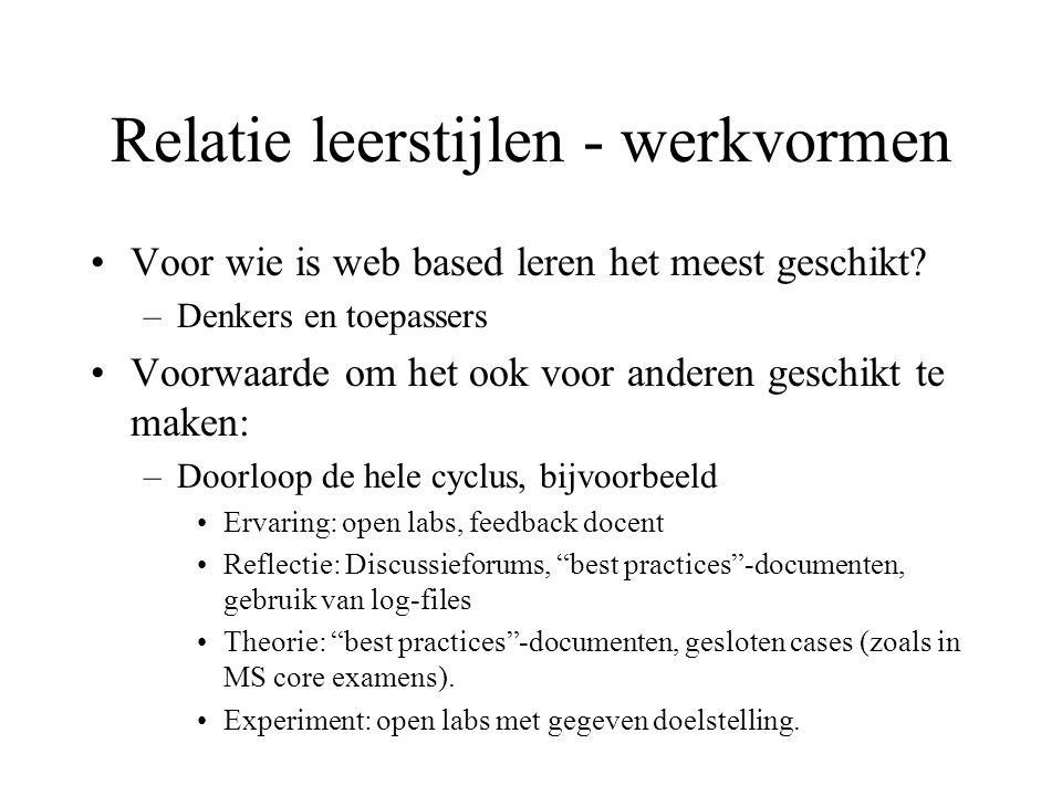 Relatie leerstijlen - werkvormen Voor wie is web based leren het meest geschikt.