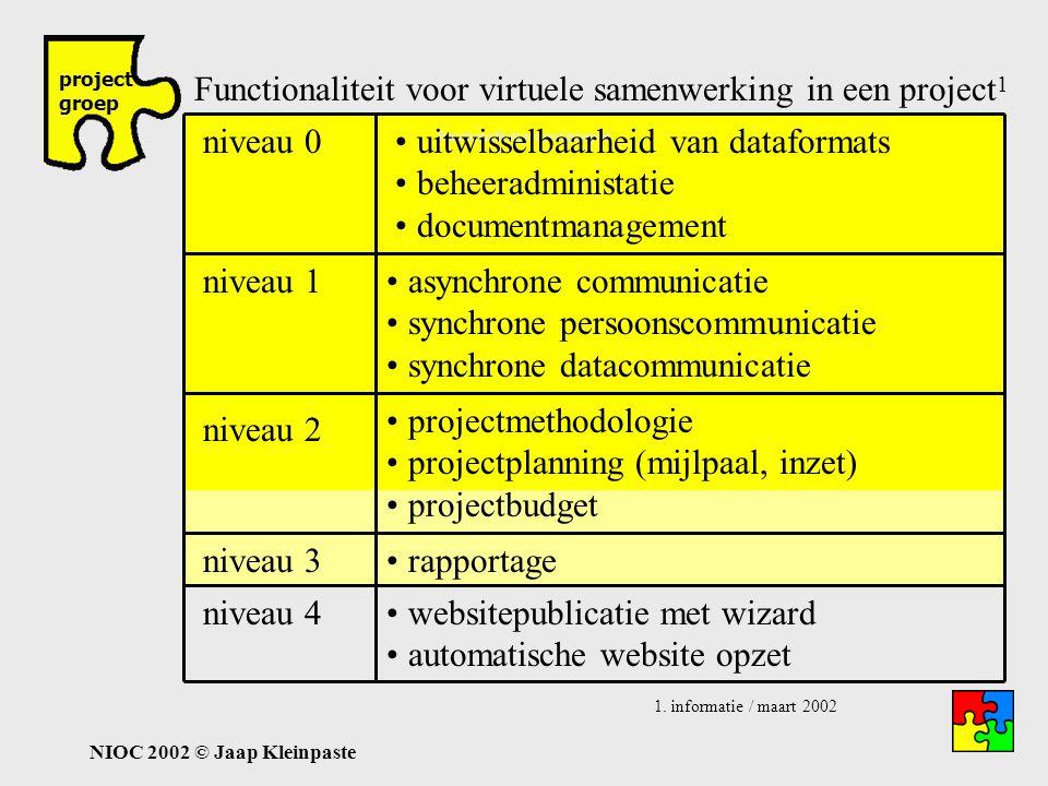 NIOC 2002 © Jaap Kleinpaste functionaliteit projectgroepen Functionaliteit voor virtuele samenwerking in een project 1 niveau 0 niveau 1 niveau 2 nive