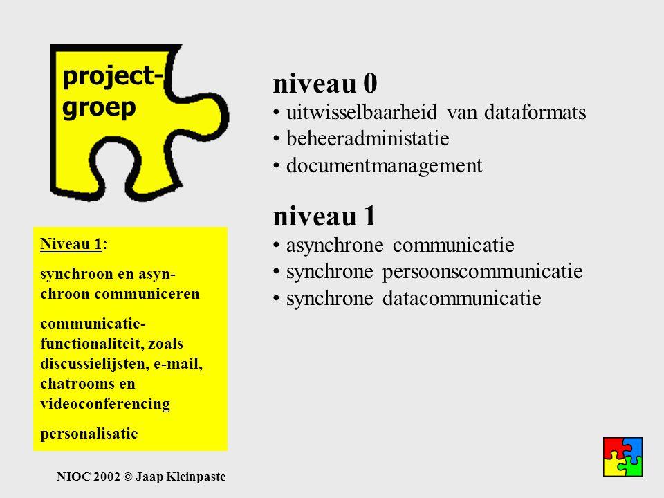 NIOC 2002 © Jaap Kleinpaste projectgroep project- groep Niveau 0: digitale werkplek plaats- en tijdsonafhankelijk kennis delen, dus archief te lezen door externen documentbeheer productbeheer uitwisselbaarheid van dataformats beheeradministatie documentmanagement niveau 0 asynchrone communicatie synchrone persoonscommunicatie synchrone datacommunicatie niveau 1 Niveau 1: synchroon en asyn- chroon communiceren communicatie- functionaliteit, zoals discussielijsten, e-mail, chatrooms en videoconferencing personalisatie