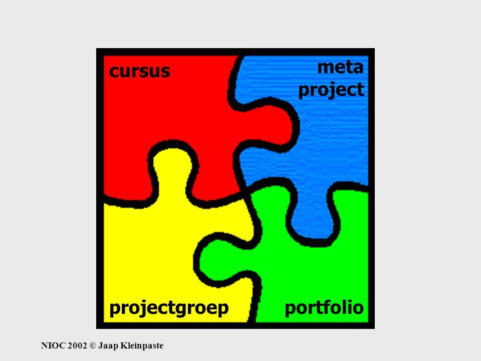 NIOC 2002 © Jaap Kleinpaste DLO cursus projectgroep meta project portfolio