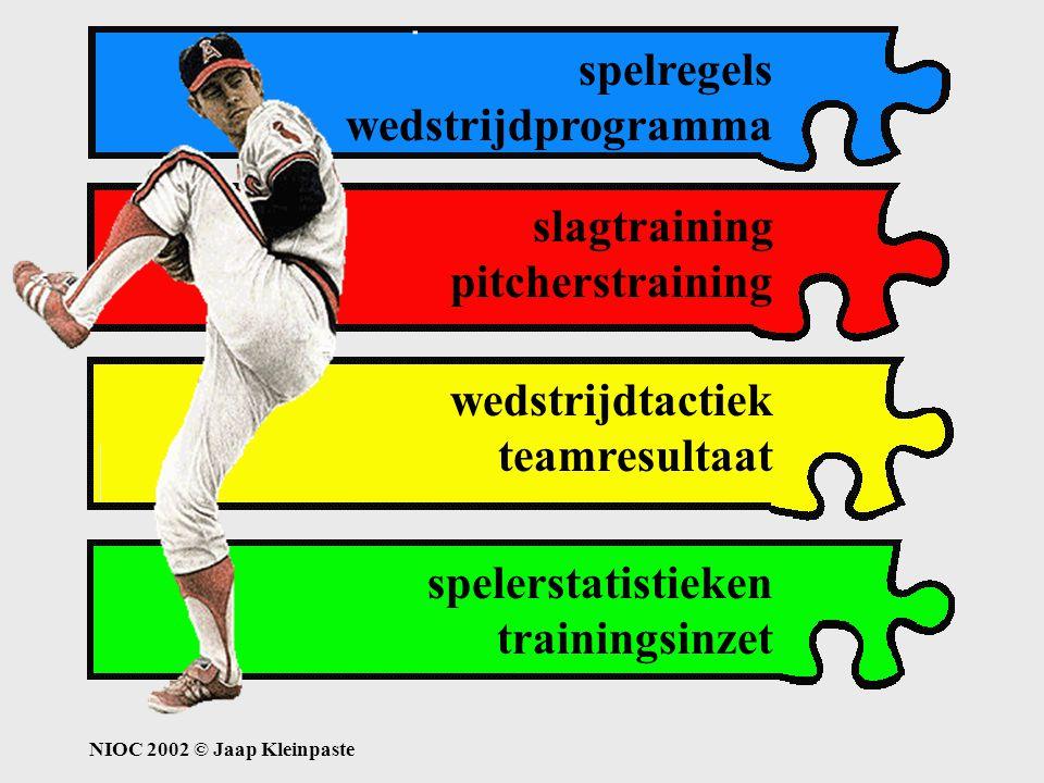 NIOC 2002 © Jaap Kleinpaste voorbeeld baseball spelregels wedstrijdprogramma slagtraining pitcherstraining wedstrijdtactiek teamresultaat spelerstatistieken trainingsinzet