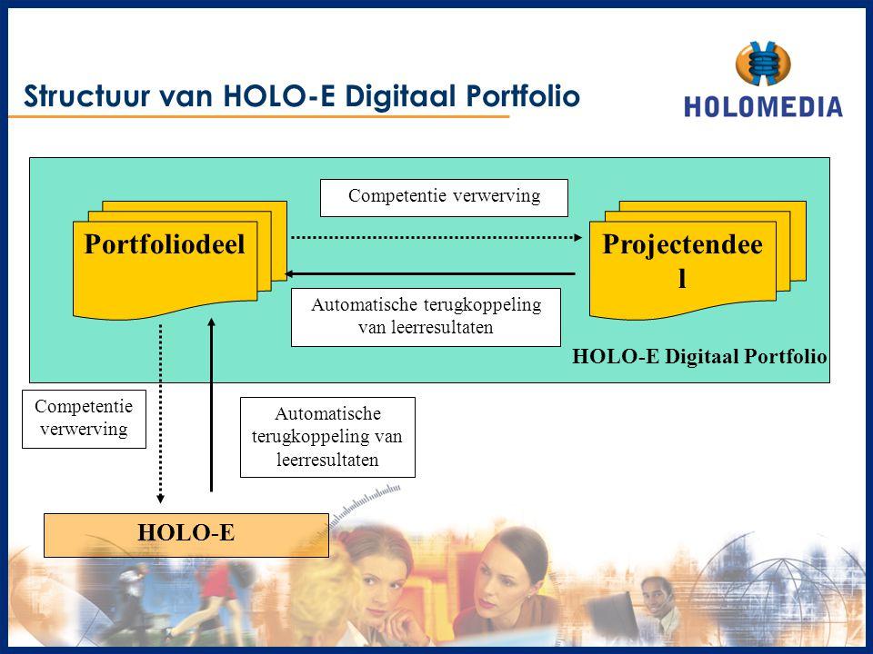 Portfoliodeel HOLO-E Automatische terugkoppeling van leerresultaten Competentie verwerving Projectendee l HOLO-E Digitaal Portfolio Competentie verwer