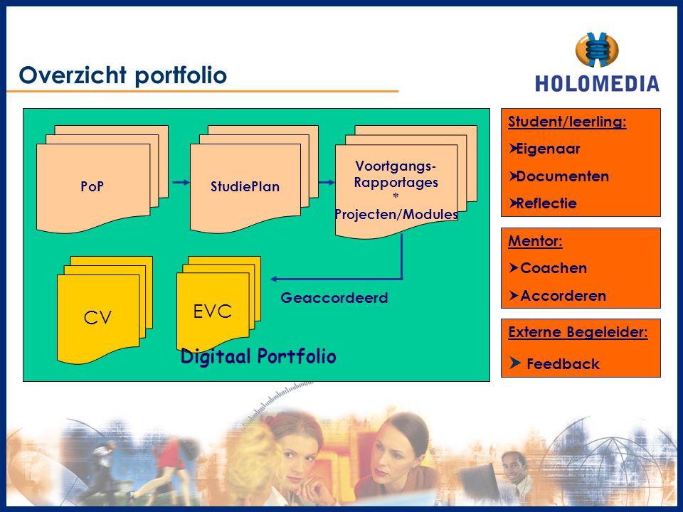 Overzicht portfolio PoPStudiePlan Voortgangs- Rapportages * Projecten/Modules CV EVC Geaccordeerd Digitaal Portfolio Mentor:  Coachen  Accorderen Ex