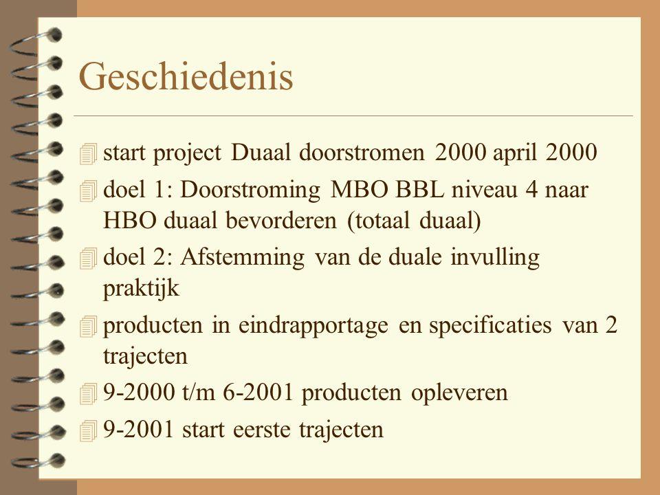 Geschiedenis 4 start project Duaal doorstromen 2000 april 2000 4 doel 1: Doorstroming MBO BBL niveau 4 naar HBO duaal bevorderen (totaal duaal) 4 doel 2: Afstemming van de duale invulling praktijk 4 producten in eindrapportage en specificaties van 2 trajecten 4 9-2000 t/m 6-2001 producten opleveren 4 9-2001 start eerste trajecten