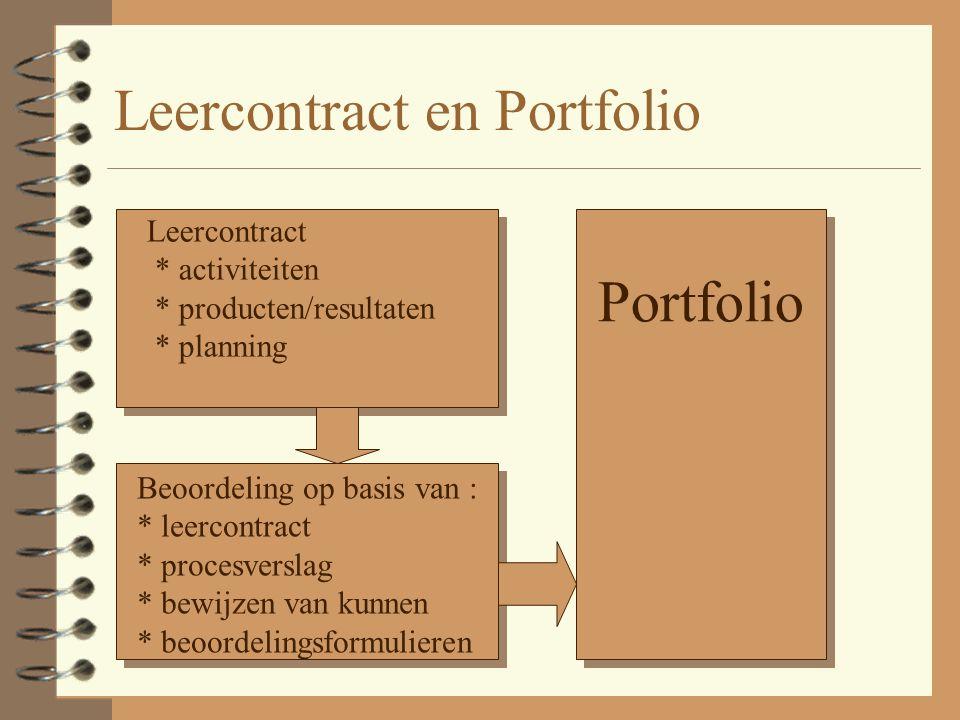 Leercontract en Portfolio Portfolio Leercontract * activiteiten * producten/resultaten * planning Beoordeling op basis van : * leercontract * procesverslag * bewijzen van kunnen * beoordelingsformulieren