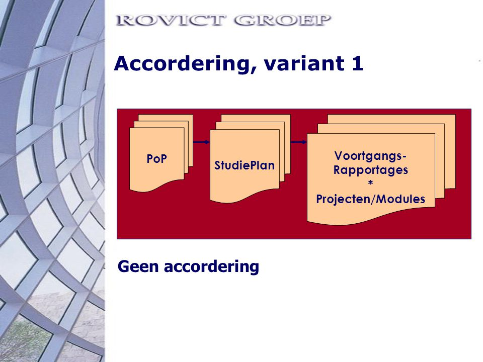 Accordering, variant 1 PoP StudiePlan Voortgangs- Rapportages * Projecten/Modules Geen accordering