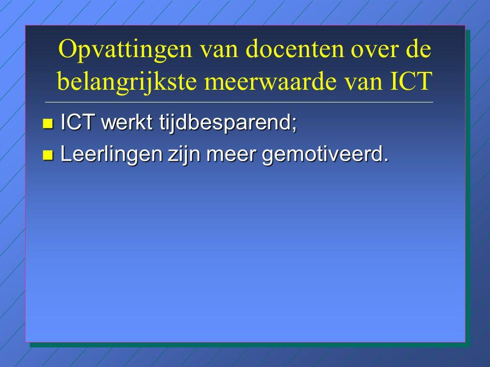 Opvattingen over de invloed van ICT op de rol van de leerkracht n Meer begeleider geworden (84%) n Meer tijd voor leerlingen die extra aandacht nodig