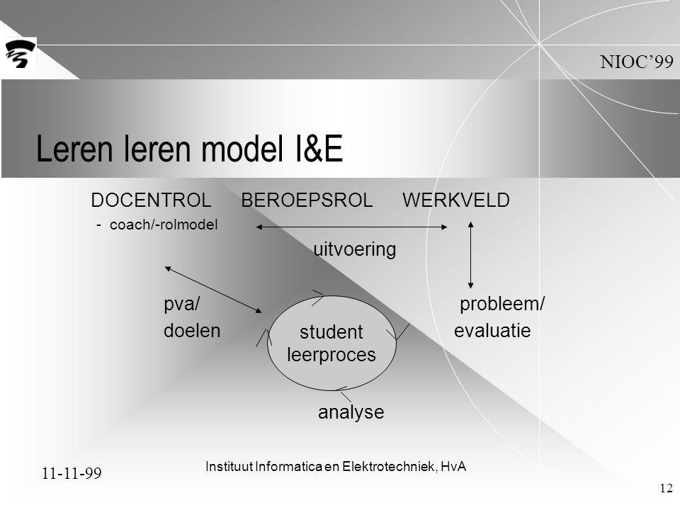 11-11-99 NIOC'99 Instituut Informatica en Elektrotechniek, HvA 12 Leren leren model I&E DOCENTROL BEROEPSROL WERKVELD - coach/-rolmodel uitvoering pva/ probleem/ doelen evaluatie analyse student leerproces