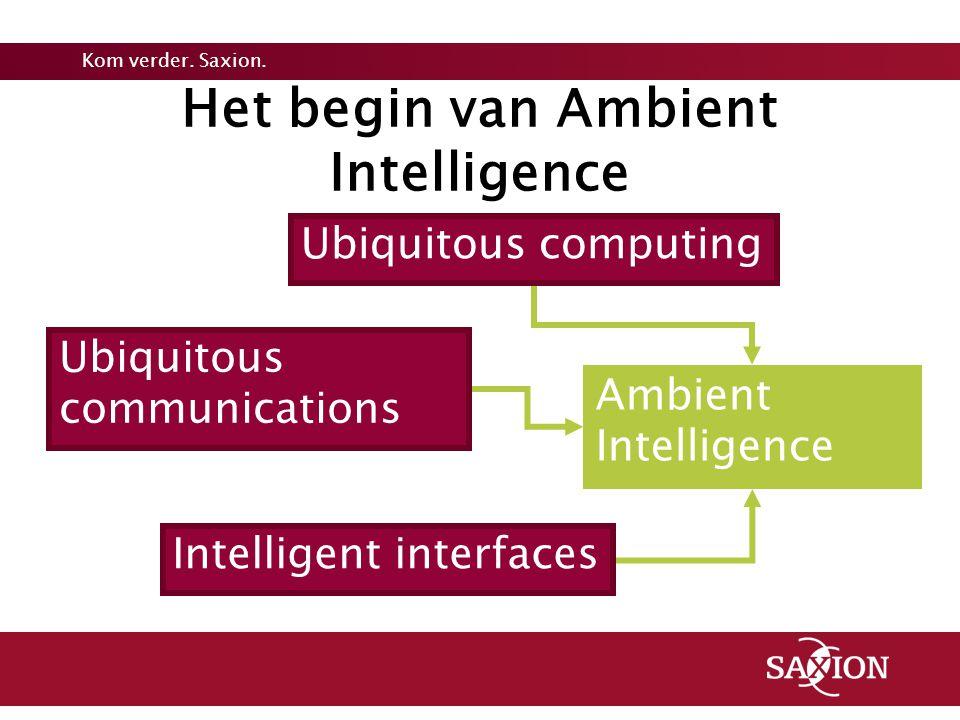 Kom verder. Saxion. Het begin van Ambient Intelligence Ambient Intelligence Ubiquitous computing Ubiquitous communications Intelligent interfaces
