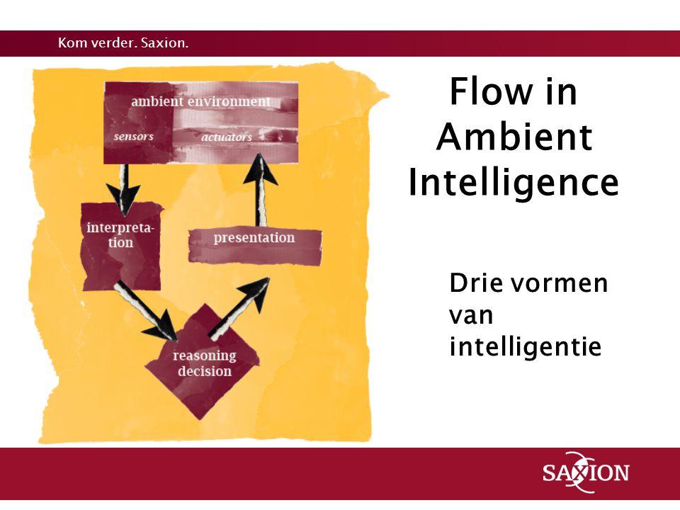 Flow in Ambient Intelligence Drie vormen van intelligentie