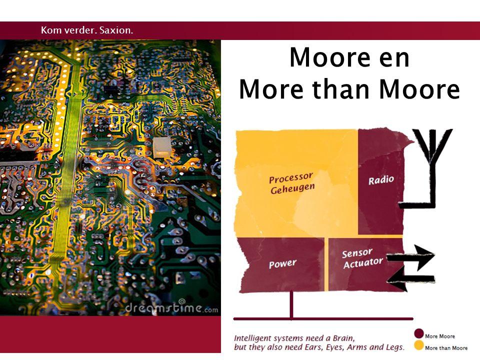 Kom verder. Saxion. Moore en More than Moore