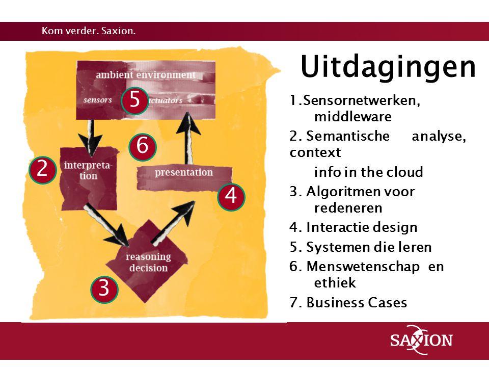 Kom verder. Saxion. Uitdagingen 1.Sensornetwerken, middleware 2. Semantische analyse, context info in the cloud 3. Algoritmen voor redeneren 4. Intera