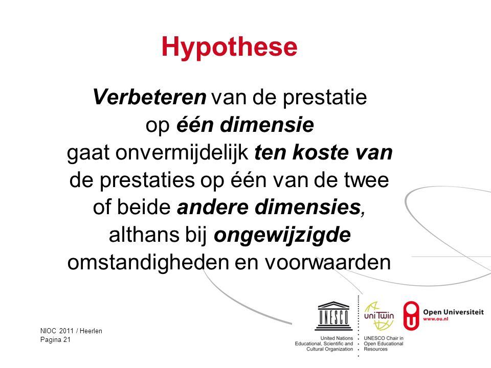 NIOC 2011 / Heerlen Pagina 21 Hypothese Verbeteren van de prestatie op één dimensie gaat onvermijdelijk ten koste van de prestaties op één van de twee