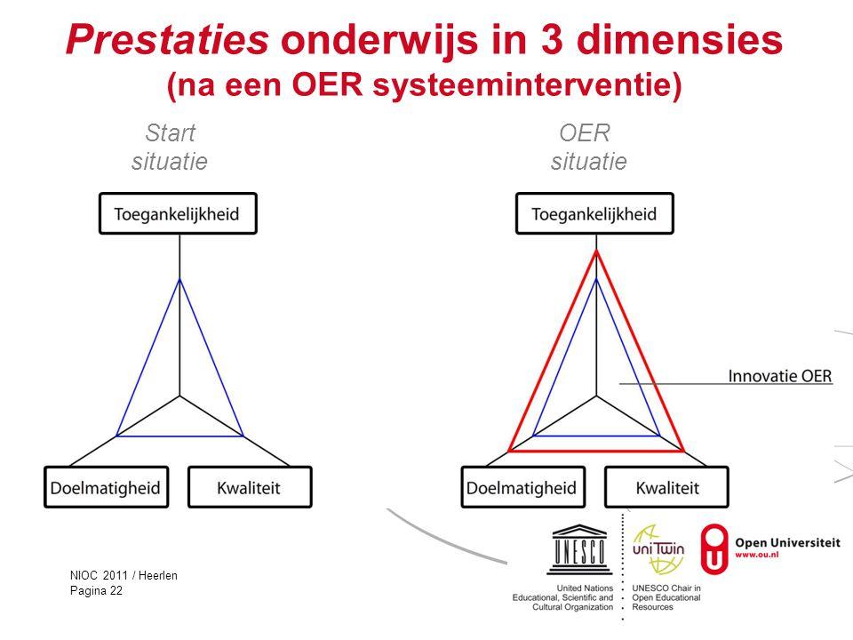 NIOC 2011 / Heerlen Pagina 22 Prestaties onderwijs in 3 dimensies (na een OER systeeminterventie) Start OER situatie situatie