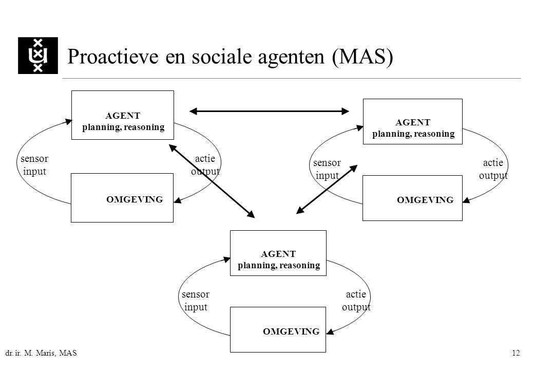 dr. ir. M. Maris, MAS12 Proactieve en sociale agenten (MAS) AGENT planning, reasoning actie output sensor input OMGEVING AGENT planning, reasoning act