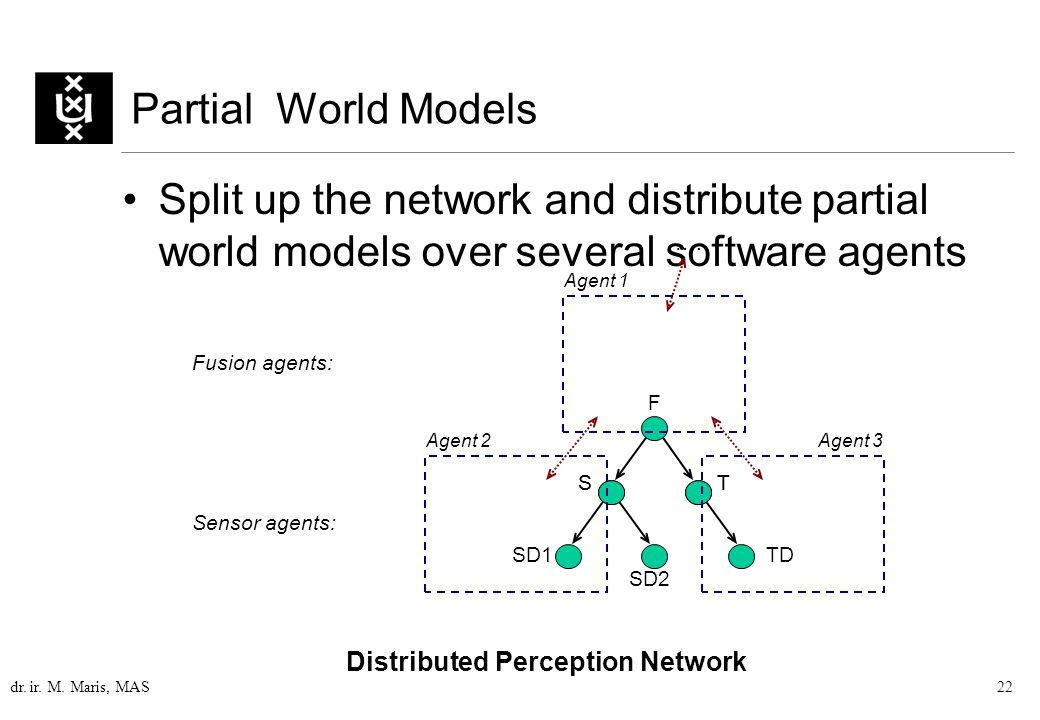 dr. ir. M. Maris, MAS22 Partial World Models Split up the network and distribute partial world models over several software agents F TS TD T SD1 SD2 S