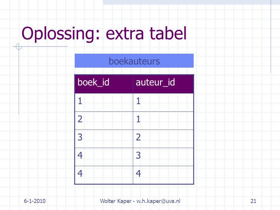 6-1-2010Wolter Kaper - w.h.kaper@uva.nl21 Oplossing: extra tabel boek_idauteur_id 11 21 32 43 44 boekauteurs