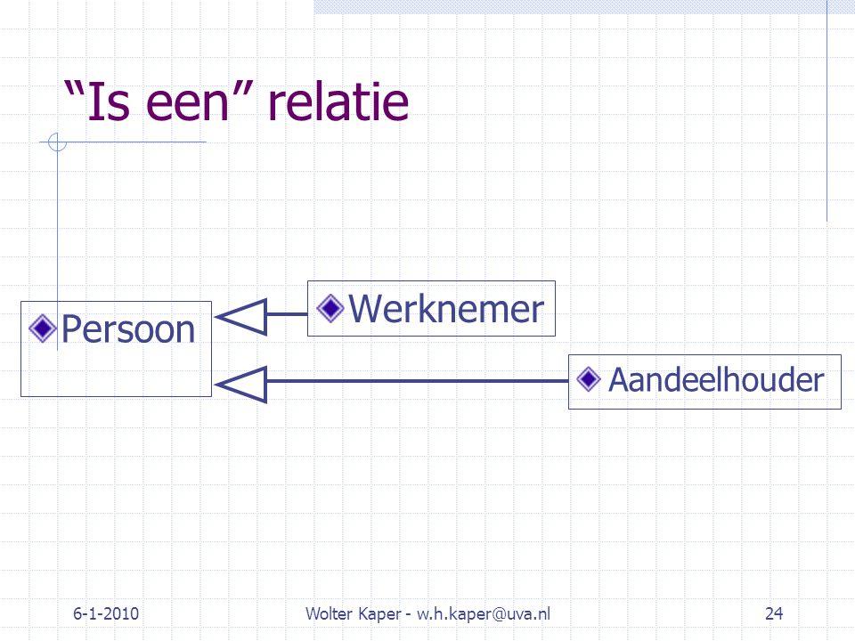 Is een relatie 6-1-2010Wolter Kaper - w.h.kaper@uva.nl24 Persoon Werknemer Aandeelhouder