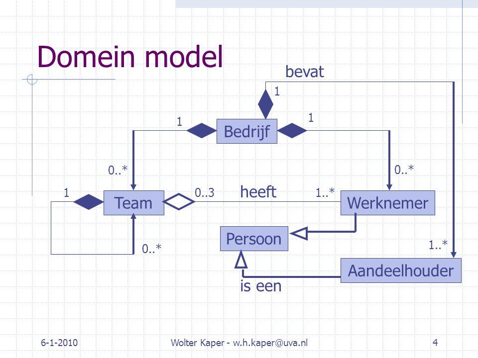 6-1-2010Wolter Kaper - w.h.kaper@uva.nl4 Domein model Bedrijf WerknemerTeam 1 1 0..* 1..*0..31 0..* Aandeelhouder 1 1..* Persoon is een heeft bevat