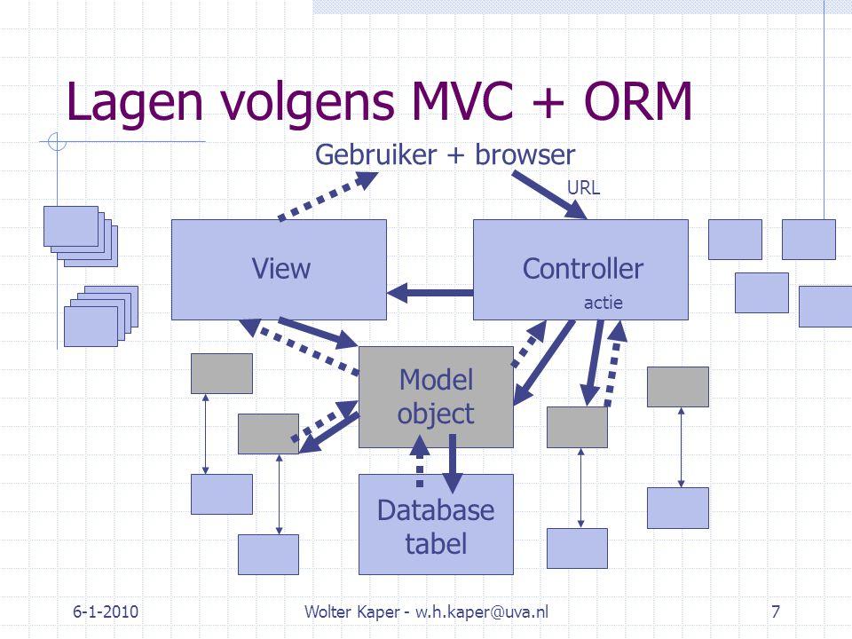 6-1-2010Wolter Kaper - w.h.kaper@uva.nl7 Lagen volgens MVC + ORM Gebruiker + browser ViewController Model object URL actie Database tabel