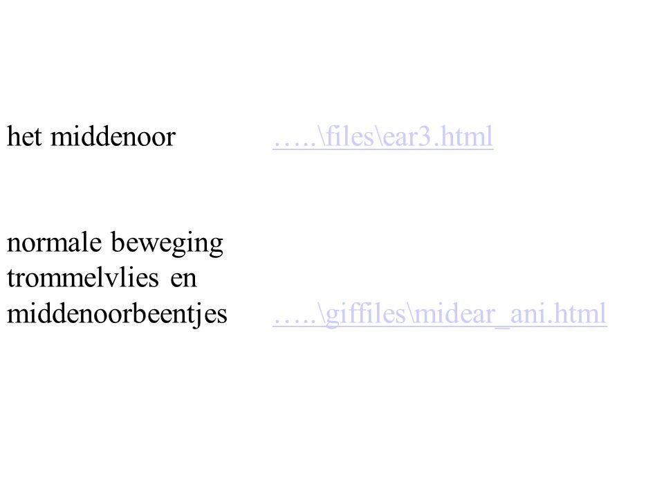het middenoor…..\files\ear3.html normale beweging trommelvlies en middenoorbeentjes…..\giffiles\midear_ani.html…..\files\ear3.html…..\giffiles\midear_ani.html