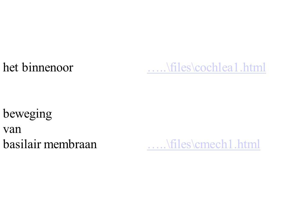 het binnenoor …..\files\cochlea1.html beweging van basilair membraan …..\files\cmech1.html…..\files\cochlea1.html…..\files\cmech1.html