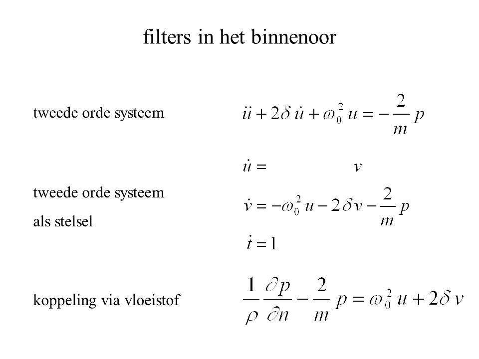 filters in het binnenoor tweede orde systeem als stelsel koppeling via vloeistof