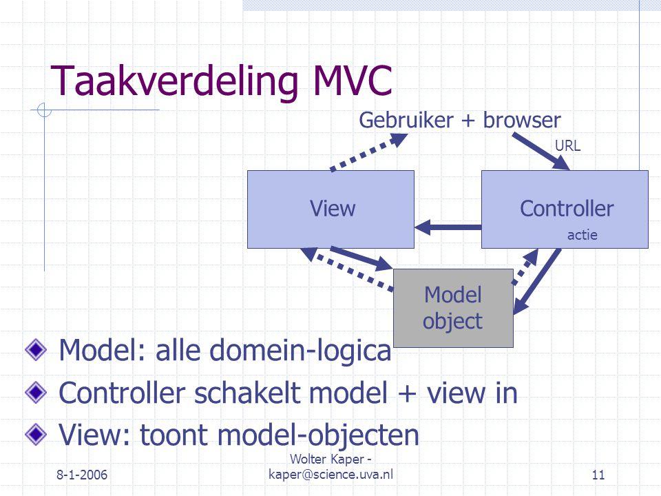 8-1-2006 Wolter Kaper - kaper@science.uva.nl11 Taakverdeling MVC Gebruiker + browser ViewController Model object URL actie Model: alle domein-logica Controller schakelt model + view in View: toont model-objecten