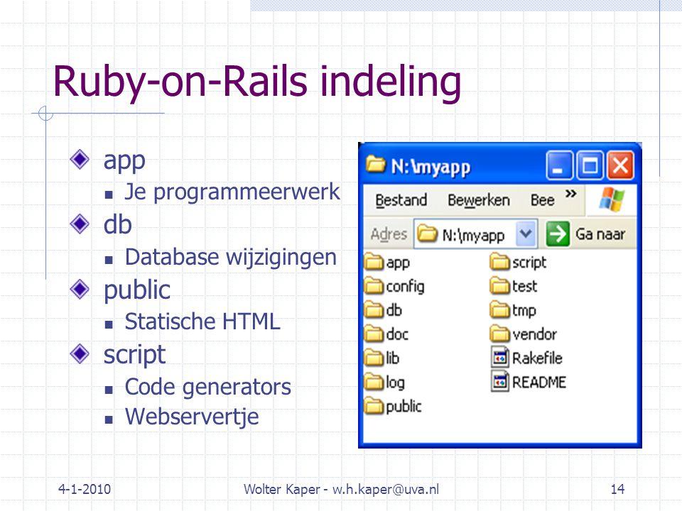 4-1-2010Wolter Kaper - w.h.kaper@uva.nl14 Ruby-on-Rails indeling app Je programmeerwerk db Database wijzigingen public Statische HTML script Code generators Webservertje